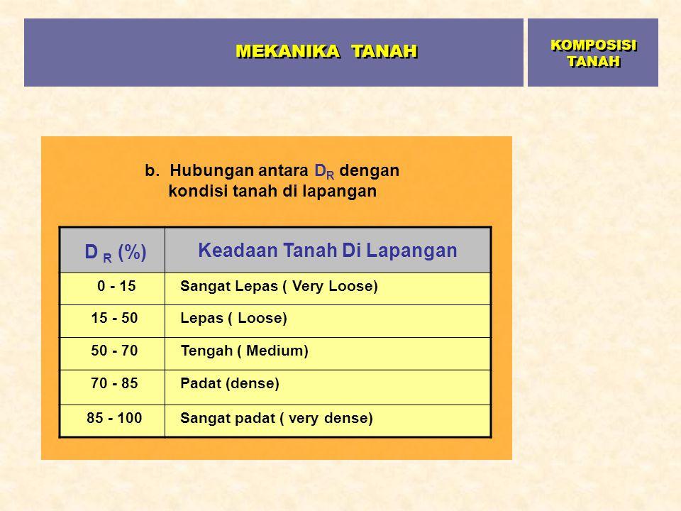 MEKANIKA TANAH D R (%) Keadaan Tanah Di Lapangan