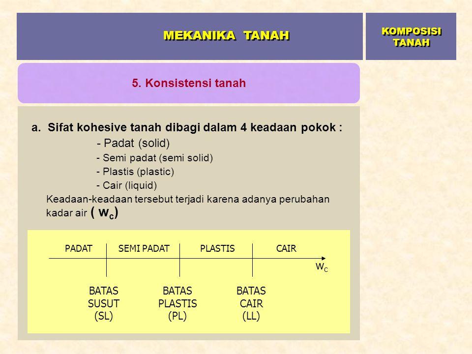 MEKANIKA TANAH 5. Konsistensi tanah