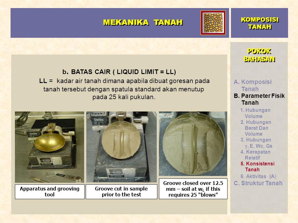 MEKANIKA TANAH KOMPOSISI TANAH. POKOK BAHASAN. b. BATAS CAIR ( LIQUID LIMIT = LL)