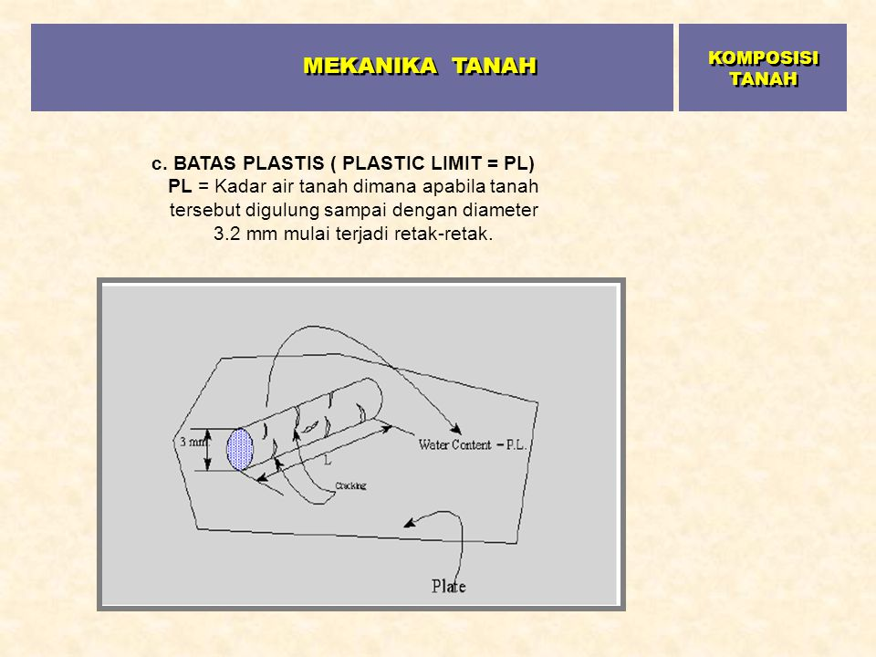 c. BATAS PLASTIS ( PLASTIC LIMIT = PL)
