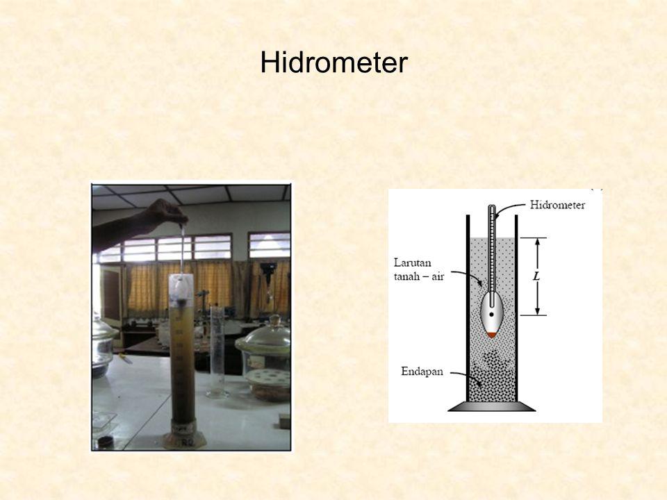 Hidrometer