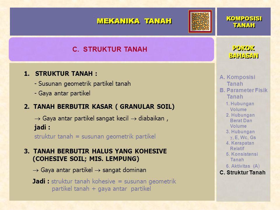 MEKANIKA TANAH C. STRUKTUR TANAH POKOK BAHASAN 1. STRUKTUR TANAH :