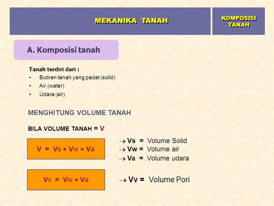 MEKANIKA TANAH A. Komposisi tanah MENGHITUNG VOLUME TANAH