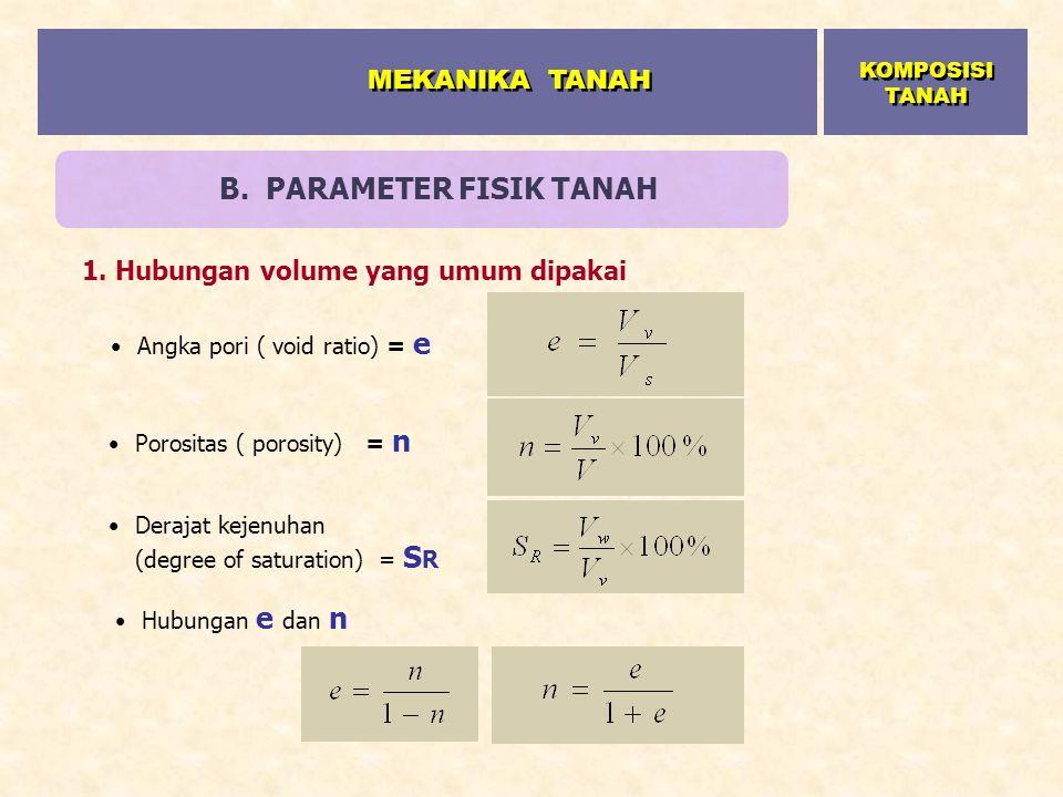 MEKANIKA TANAH B. PARAMETER FISIK TANAH