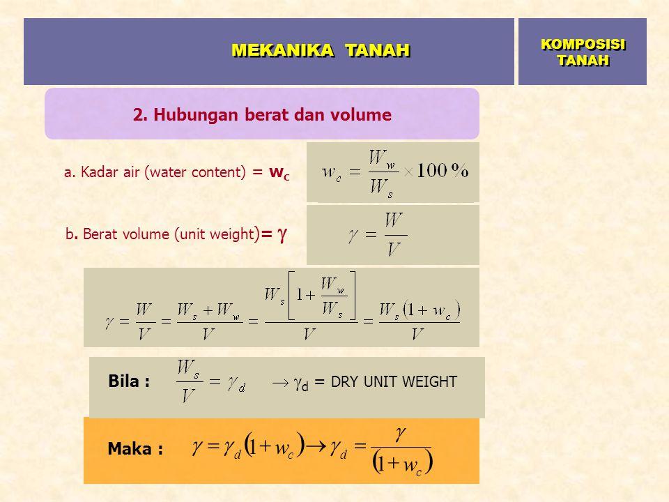 ( ) MEKANIKA TANAH w + = ® 1 g 2. Hubungan berat dan volume Bila :