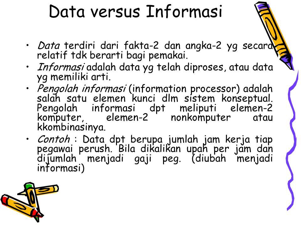 Data versus Informasi Data terdiri dari fakta-2 dan angka-2 yg secara relatif tdk berarti bagi pemakai.