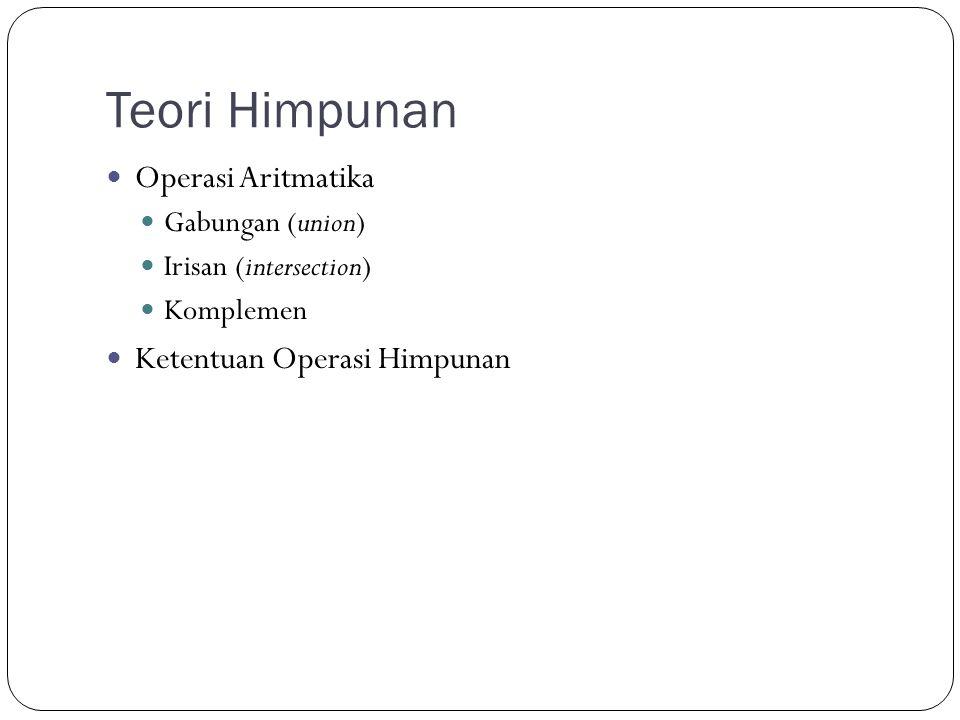 Teori Himpunan Operasi Aritmatika Ketentuan Operasi Himpunan