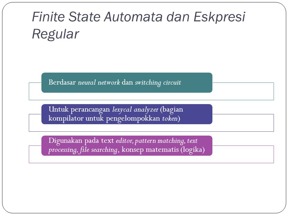 Finite State Automata dan Eskpresi Regular