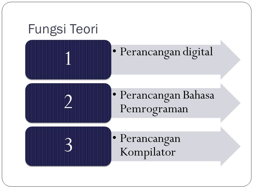 1 2 3 Fungsi Teori Perancangan digital Perancangan Bahasa Pemrograman