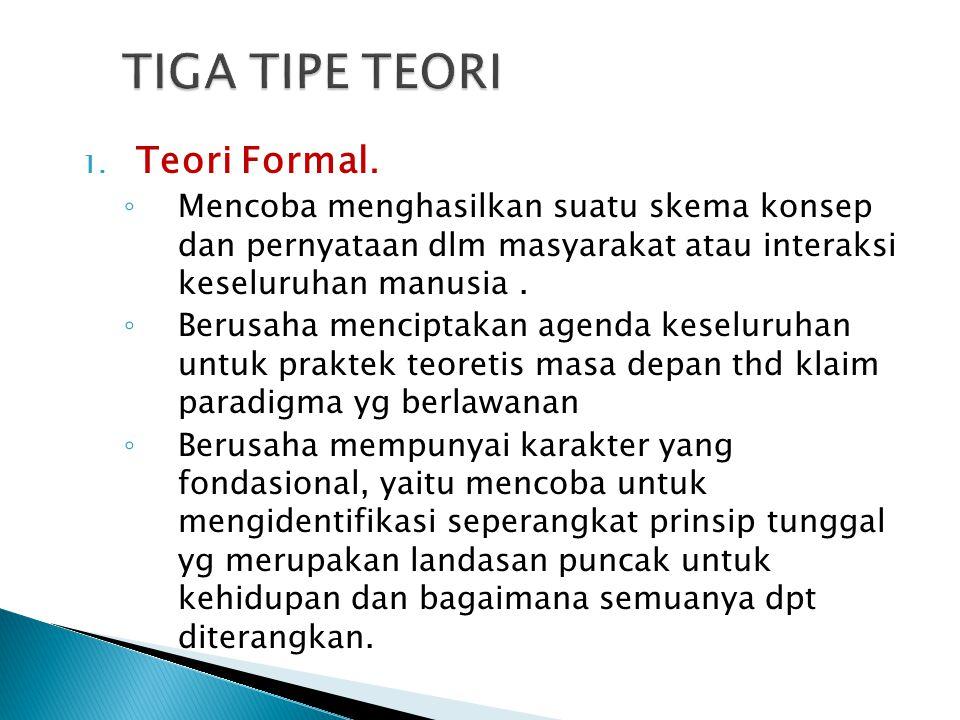 TIGA TIPE TEORI Teori Formal.