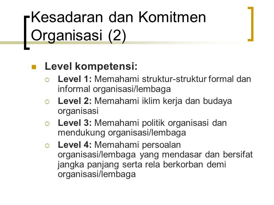 Kesadaran dan Komitmen Organisasi (2)