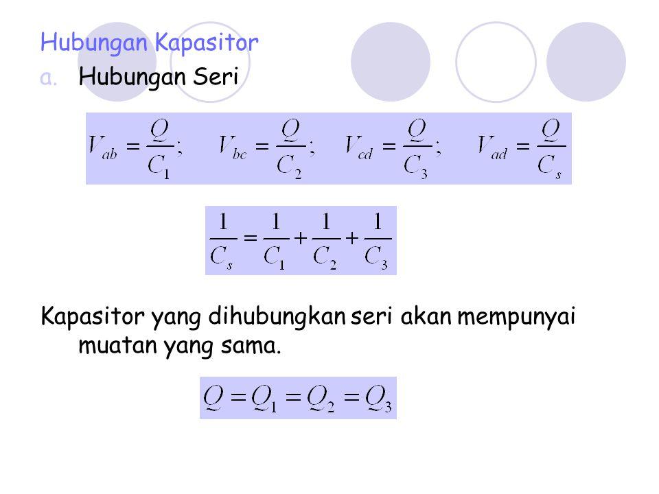 Hubungan Kapasitor Hubungan Seri Kapasitor yang dihubungkan seri akan mempunyai muatan yang sama.
