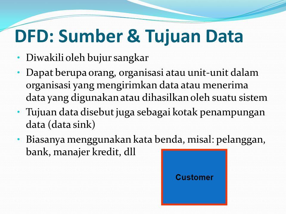 DFD: Sumber & Tujuan Data