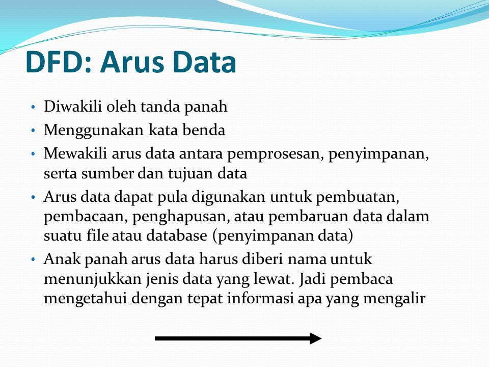DFD: Arus Data Diwakili oleh tanda panah Menggunakan kata benda