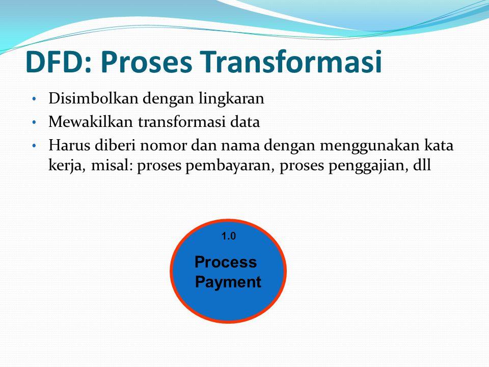 DFD: Proses Transformasi