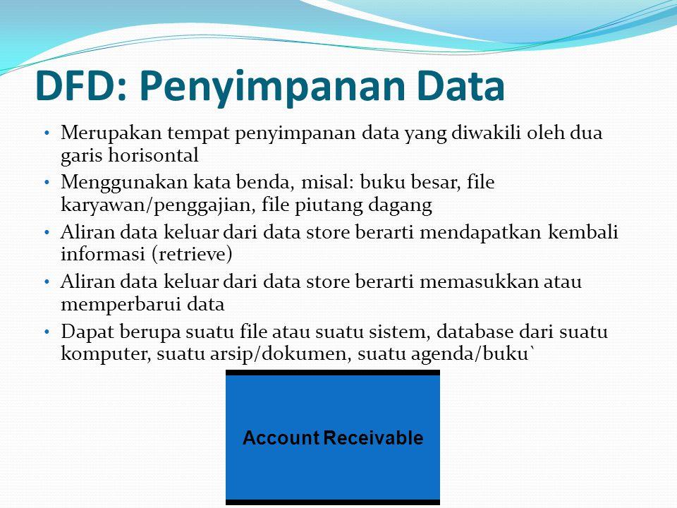 DFD: Penyimpanan Data Merupakan tempat penyimpanan data yang diwakili oleh dua garis horisontal.