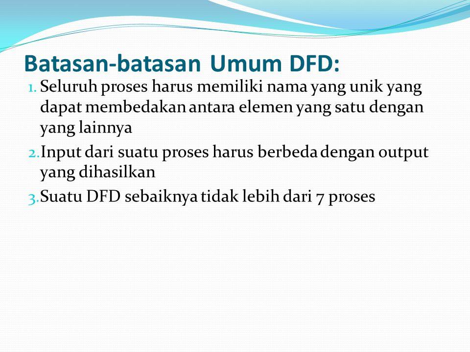 Batasan-batasan Umum DFD: