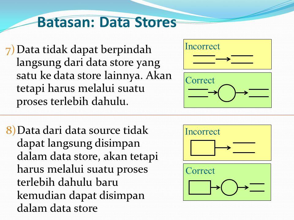 Batasan: Data Stores Incorrect.