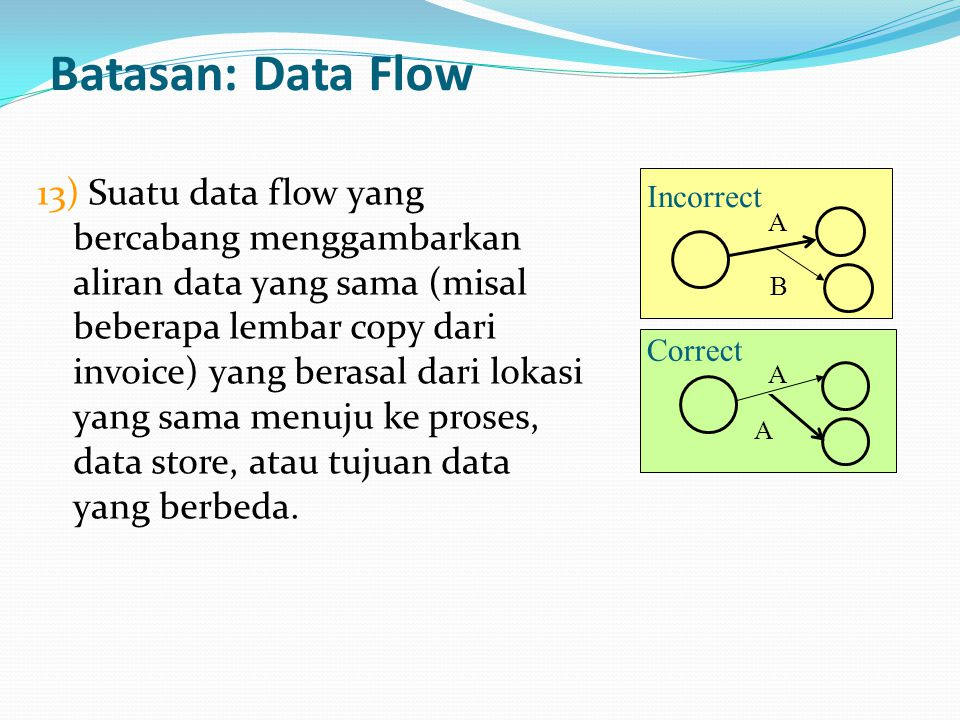 Batasan: Data Flow