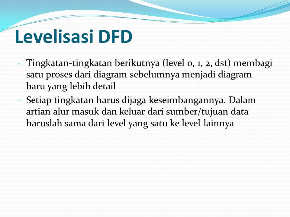 Levelisasi DFD Tingkatan-tingkatan berikutnya (level 0, 1, 2, dst) membagi satu proses dari diagram sebelumnya menjadi diagram baru yang lebih detail.