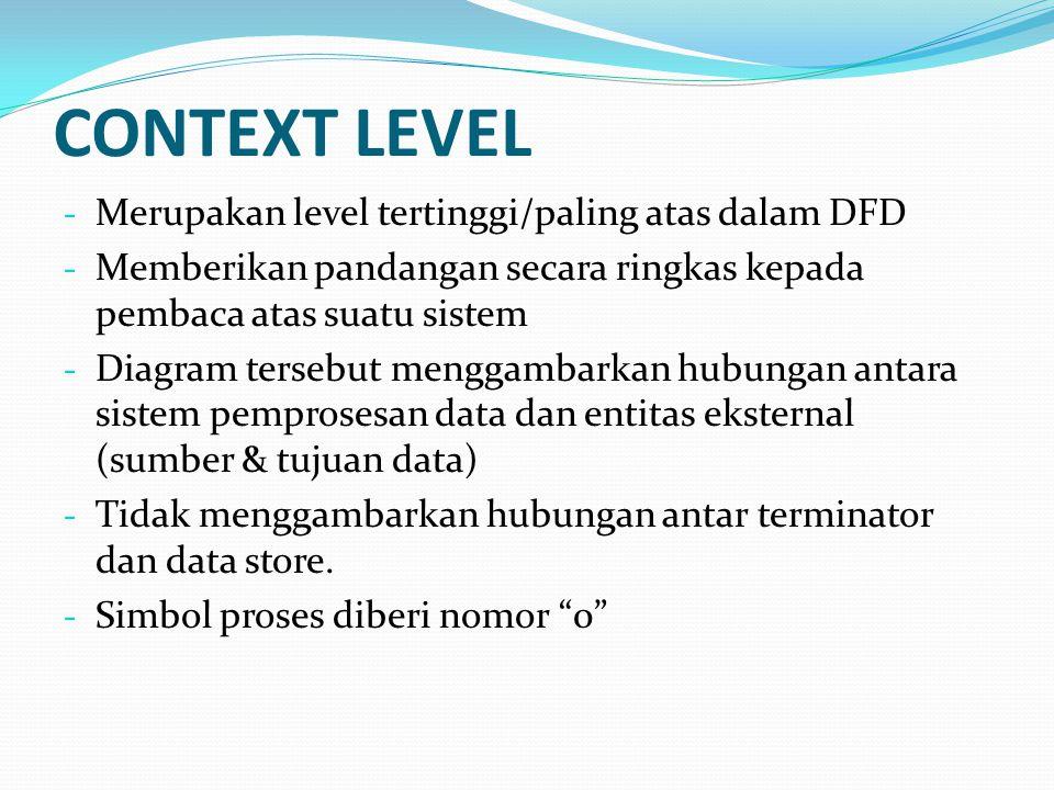 CONTEXT LEVEL Merupakan level tertinggi/paling atas dalam DFD