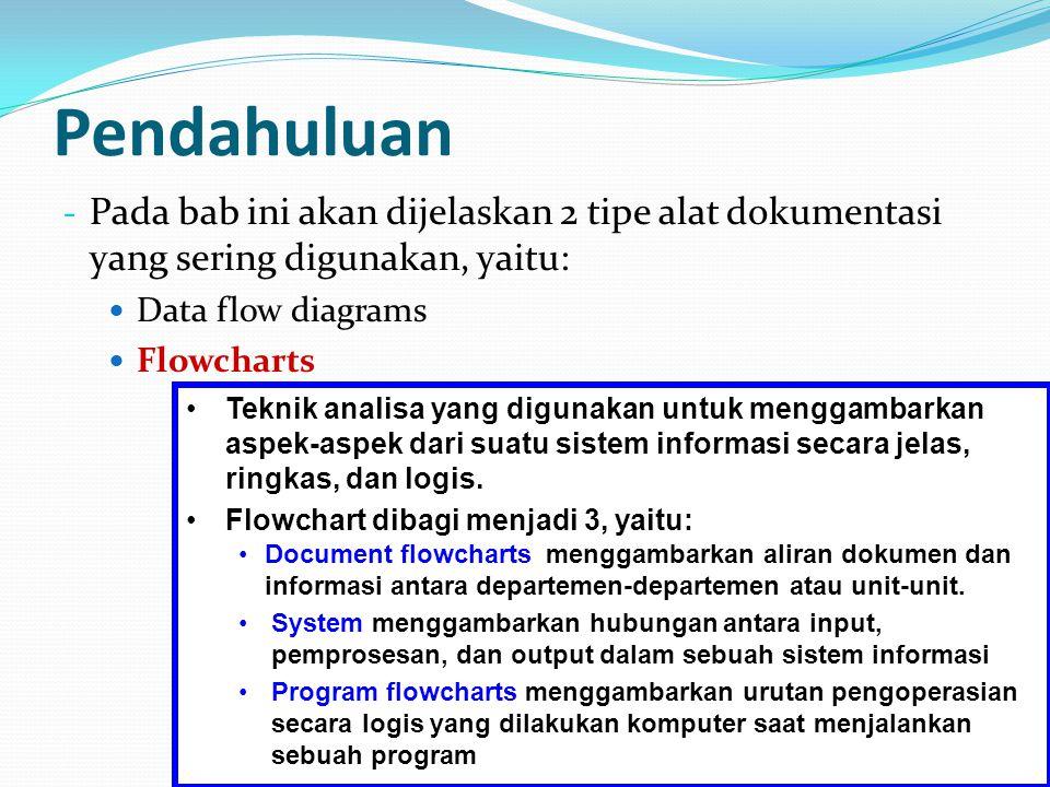 Pendahuluan Pada bab ini akan dijelaskan 2 tipe alat dokumentasi yang sering digunakan, yaitu: Data flow diagrams.