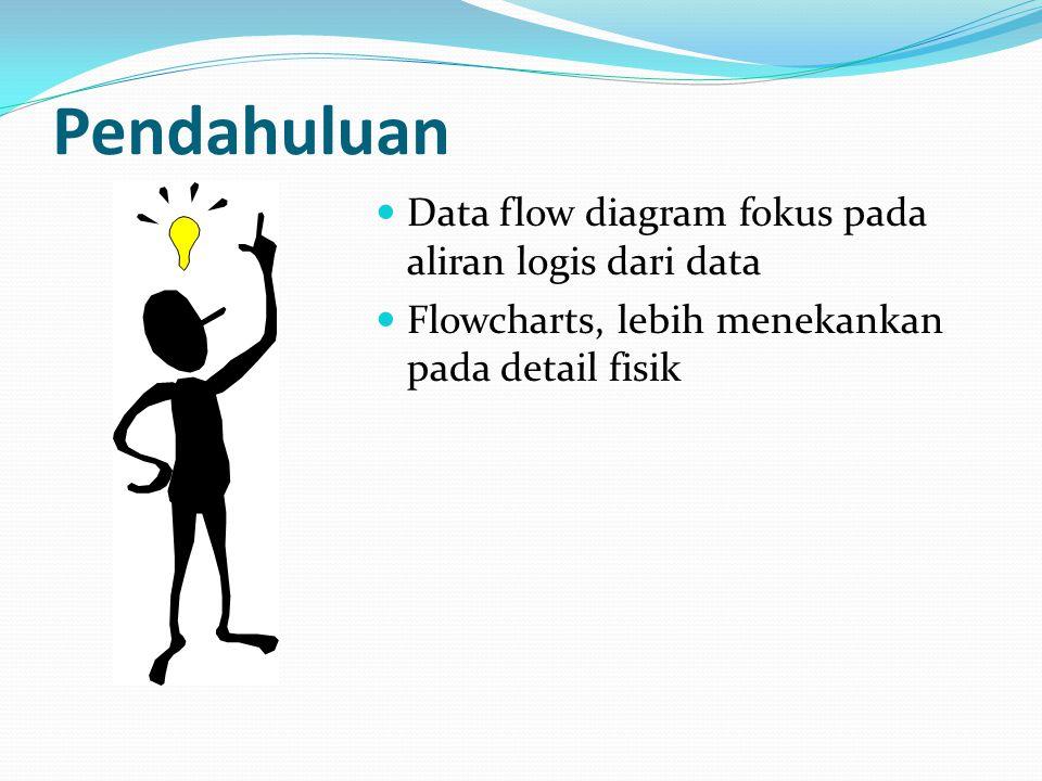 Pendahuluan Data flow diagram fokus pada aliran logis dari data