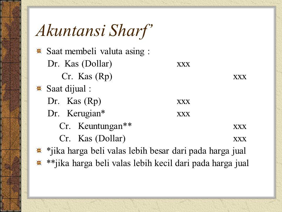 Akuntansi Sharf' Saat membeli valuta asing : Dr. Kas (Dollar) xxx