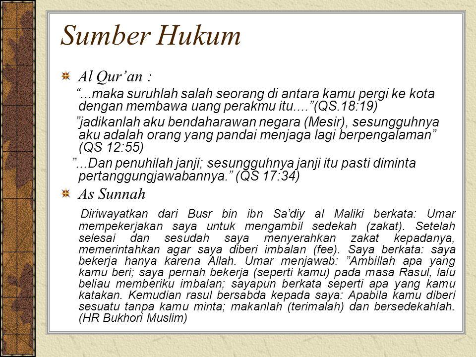 Sumber Hukum Al Qur'an : As Sunnah