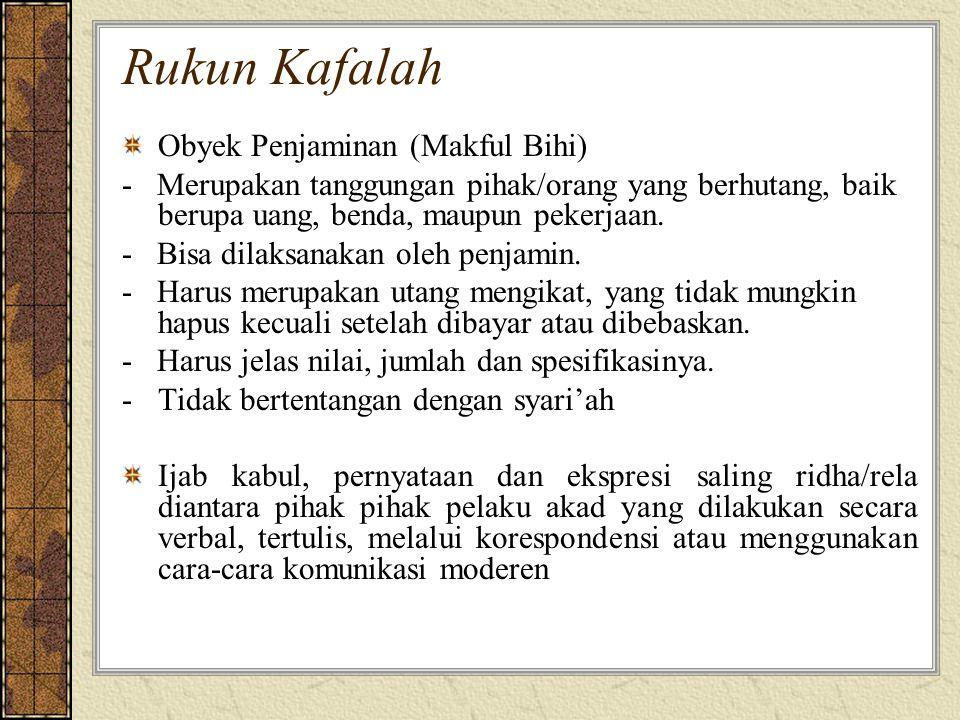 Rukun Kafalah Obyek Penjaminan (Makful Bihi)