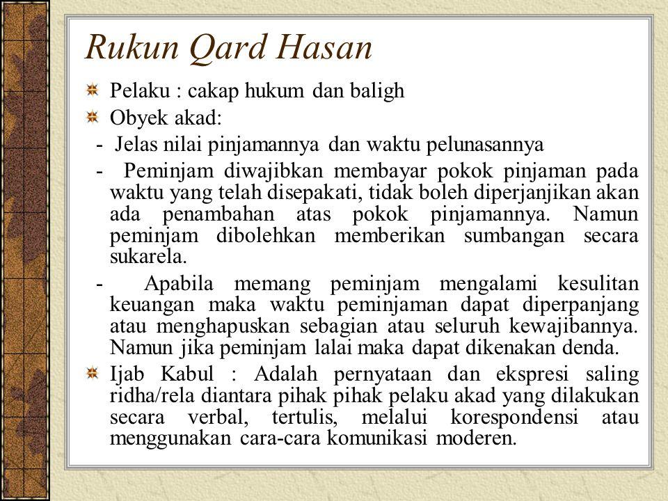 Rukun Qard Hasan Pelaku : cakap hukum dan baligh Obyek akad:
