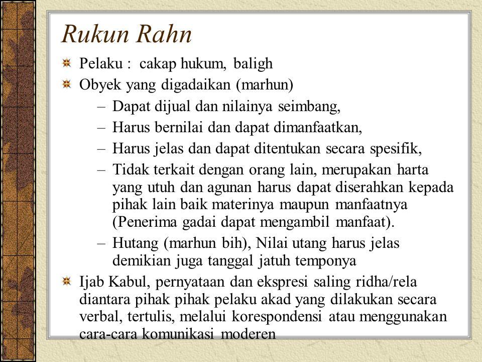 Rukun Rahn Pelaku : cakap hukum, baligh Obyek yang digadaikan (marhun)