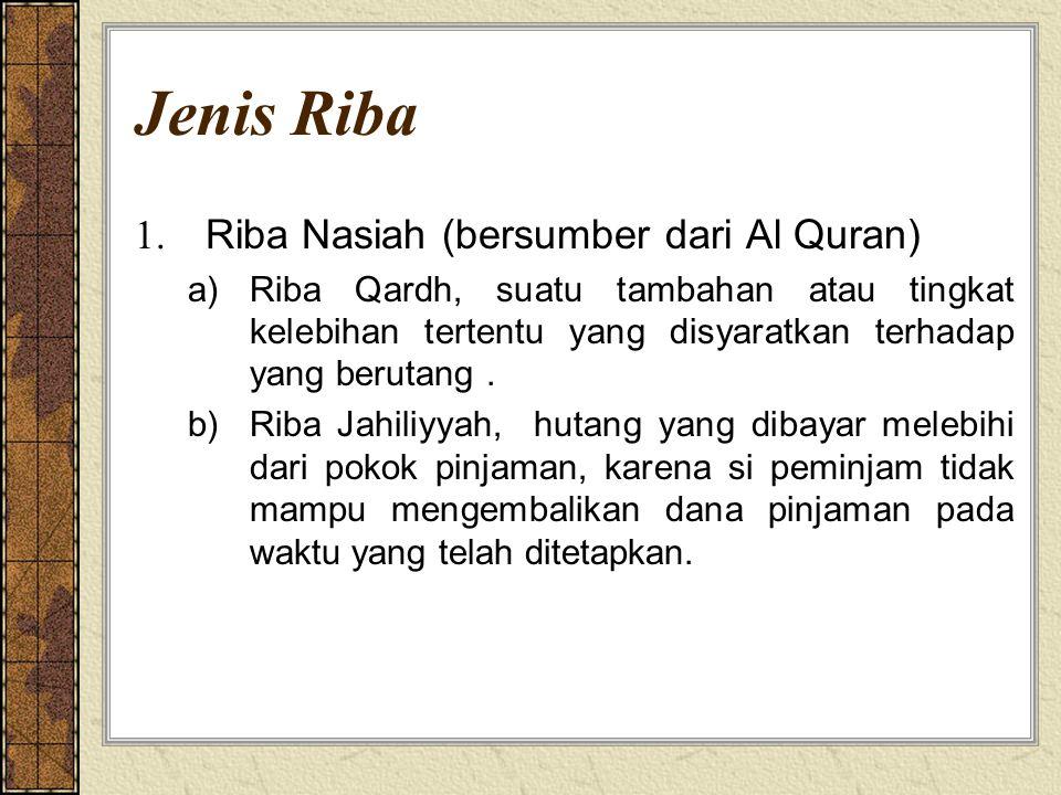Jenis Riba 1. Riba Nasiah (bersumber dari Al Quran)