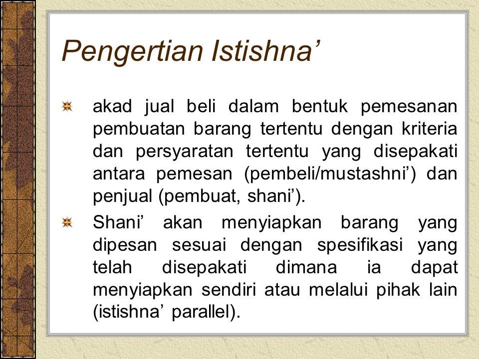 Pengertian Istishna'
