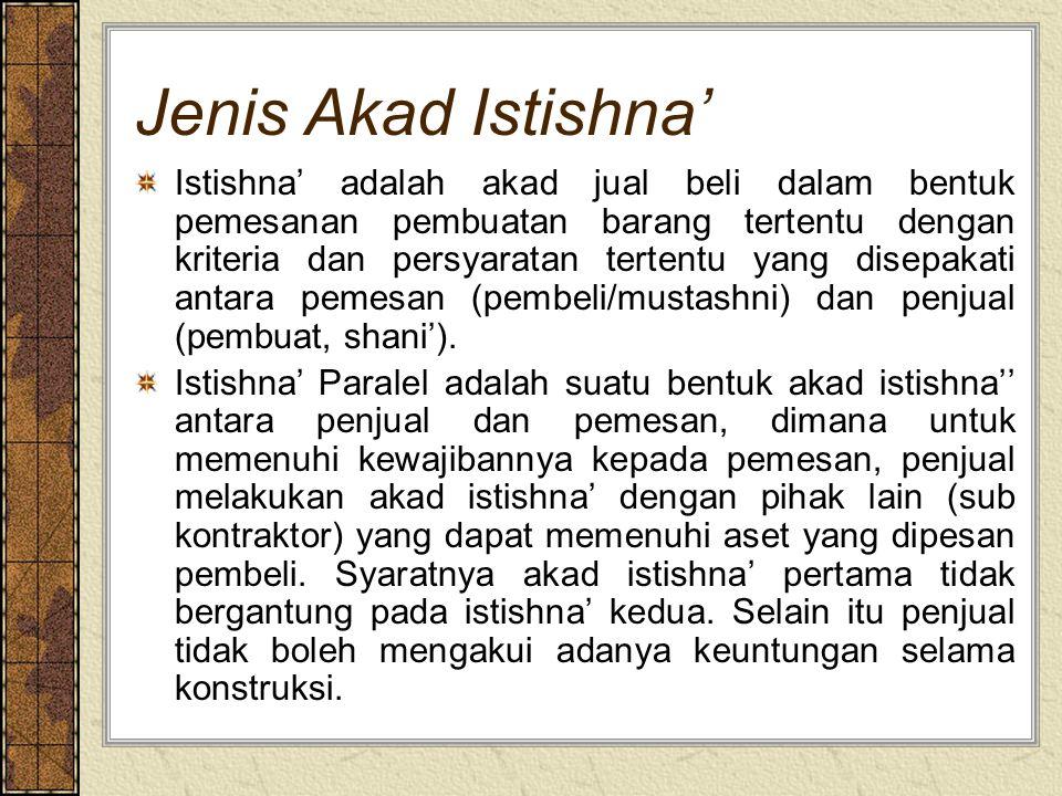 Jenis Akad Istishna'