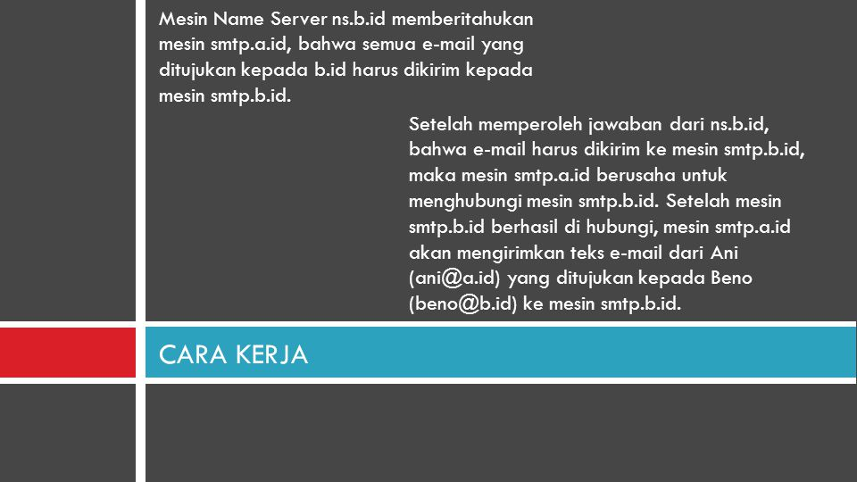 Mesin Name Server ns. b. id memberitahukan mesin smtp. a