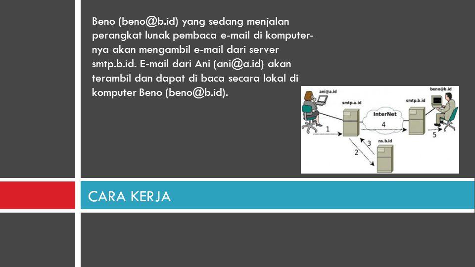 Beno (beno@b.id) yang sedang menjalan perangkat lunak pembaca e-mail di komputer-nya akan mengambil e-mail dari server smtp.b.id. E-mail dari Ani (ani@a.id) akan terambil dan dapat di baca secara lokal di komputer Beno (beno@b.id).