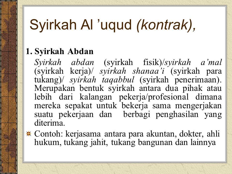 Syirkah Al 'uqud (kontrak),
