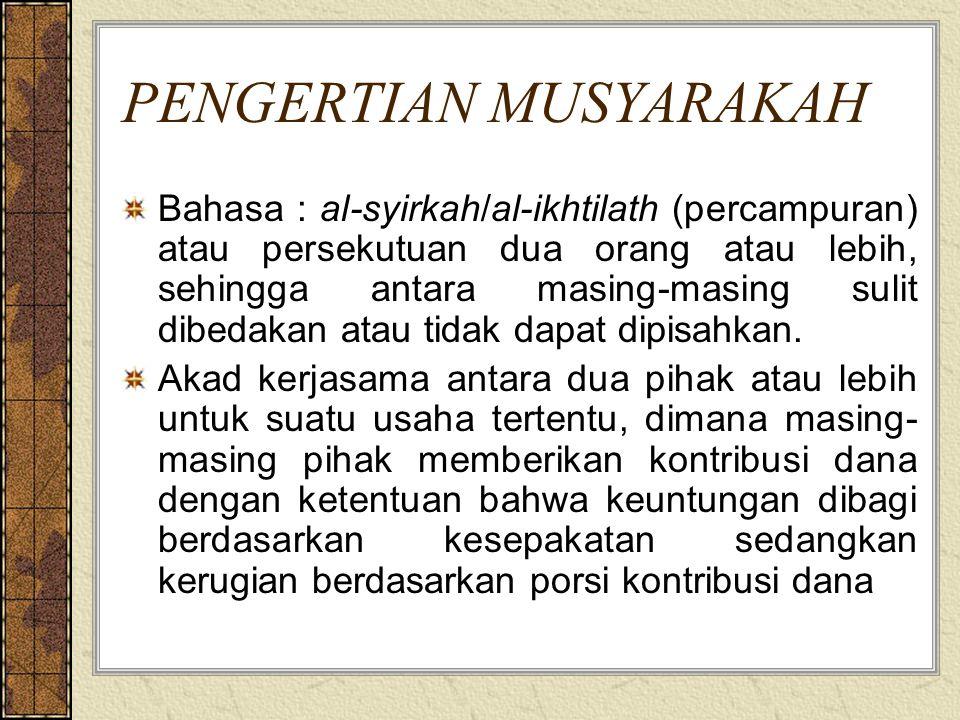 PENGERTIAN MUSYARAKAH