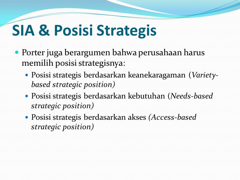 SIA & Posisi Strategis Porter juga berargumen bahwa perusahaan harus memilih posisi strategisnya: