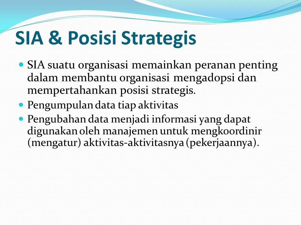 SIA & Posisi Strategis SIA suatu organisasi memainkan peranan penting dalam membantu organisasi mengadopsi dan mempertahankan posisi strategis.