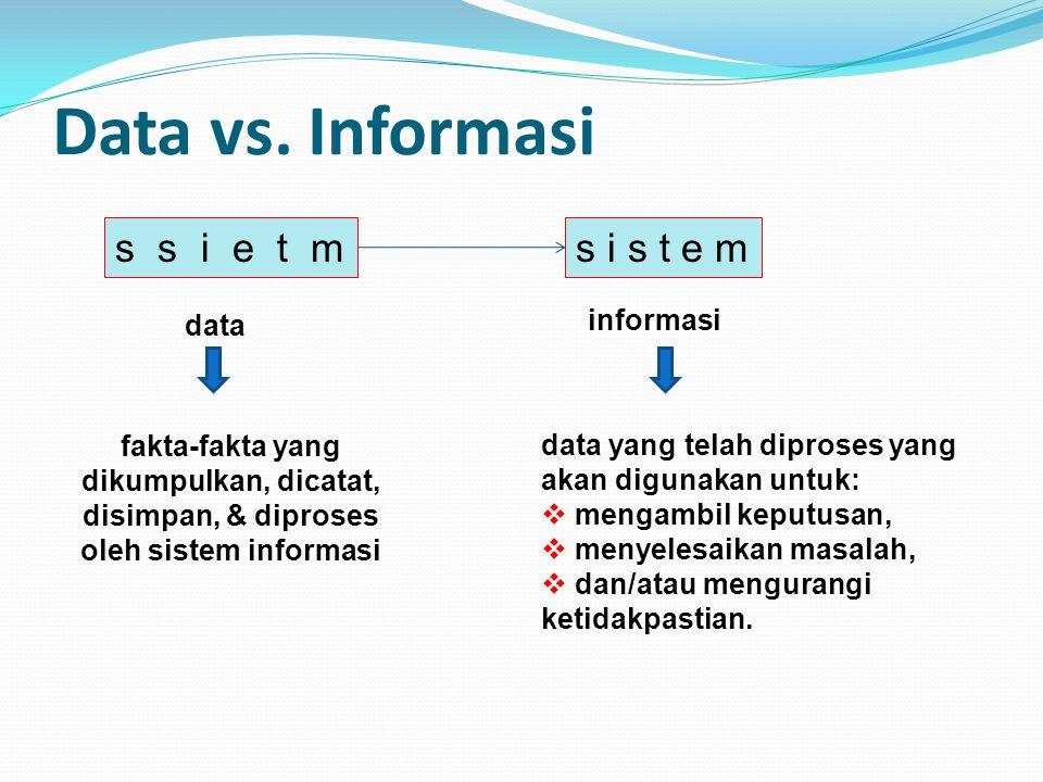 Data vs. Informasi s s i e t m s i s t e m informasi data
