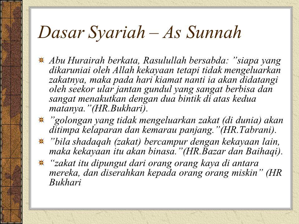 Dasar Syariah – As Sunnah