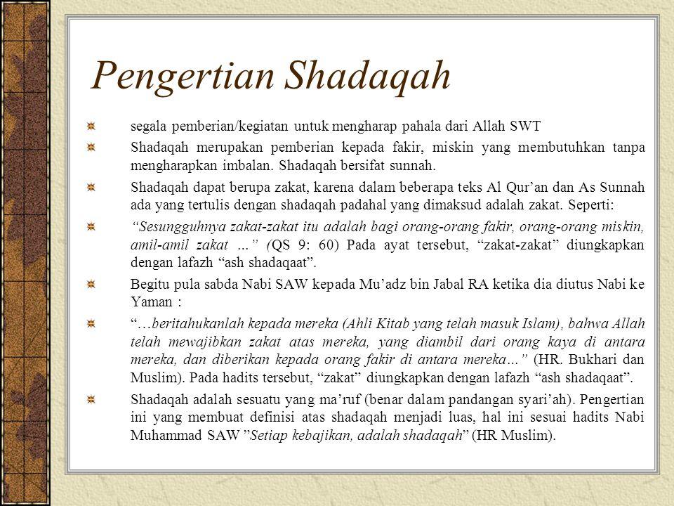 Pengertian Shadaqah segala pemberian/kegiatan untuk mengharap pahala dari Allah SWT.