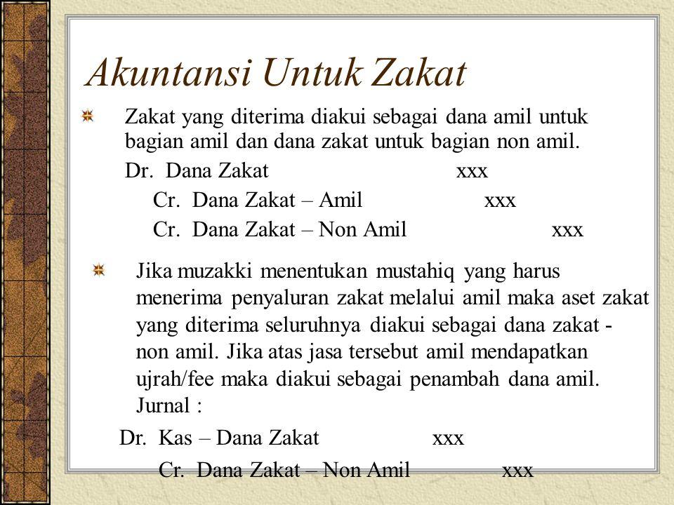 Akuntansi Untuk Zakat Zakat yang diterima diakui sebagai dana amil untuk bagian amil dan dana zakat untuk bagian non amil.