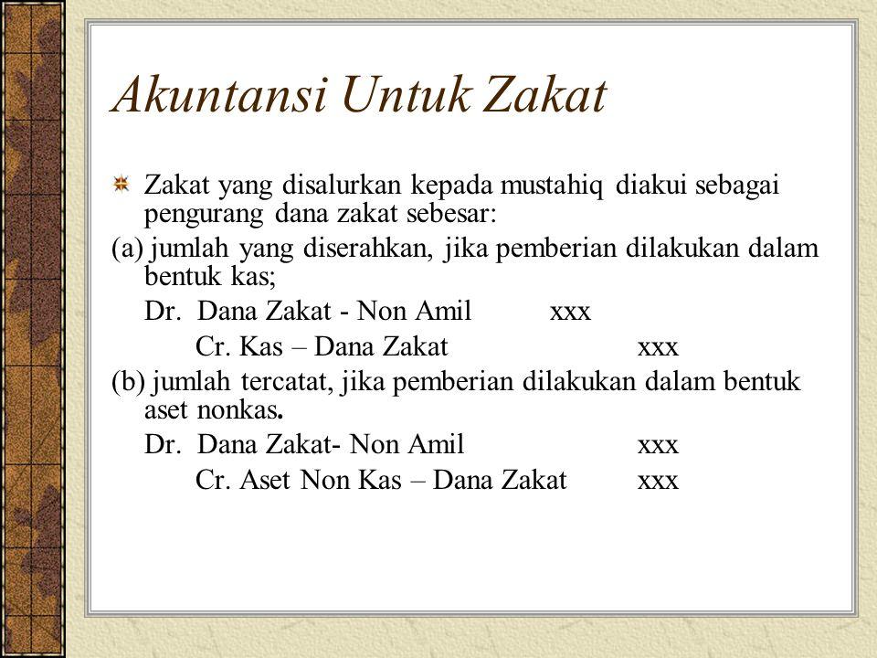 Akuntansi Untuk Zakat Zakat yang disalurkan kepada mustahiq diakui sebagai pengurang dana zakat sebesar: