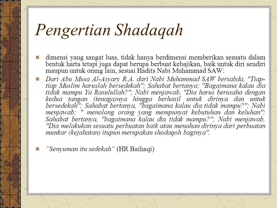 Pengertian Shadaqah