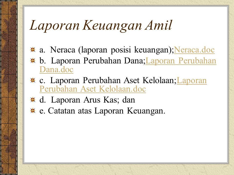 Laporan Keuangan Amil a. Neraca (laporan posisi keuangan);Neraca.doc