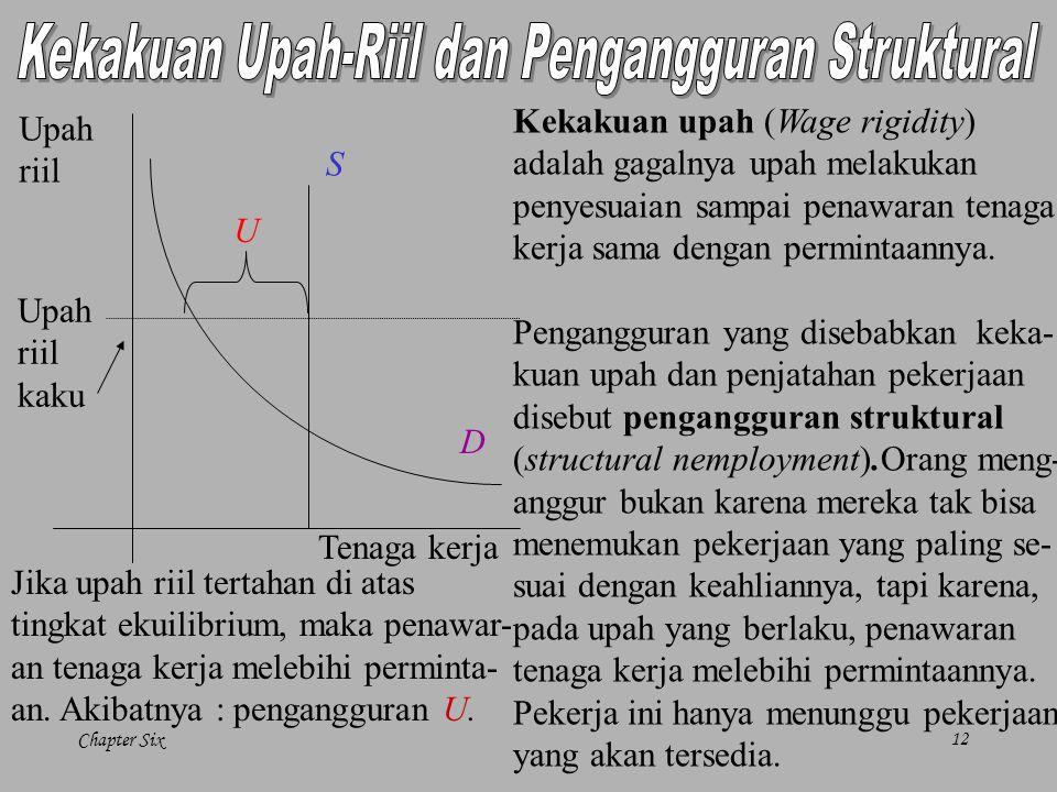 Kekakuan Upah-Riil dan Pengangguran Struktural