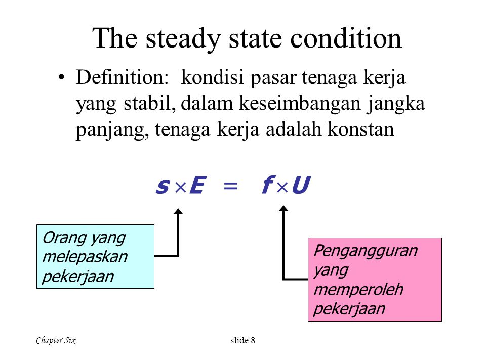 The steady state condition